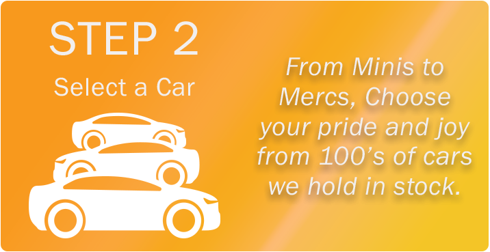 Step 2, select a car. From Minis to Mercs, choose your pride and joy from 100's of cars we hold in stock.'